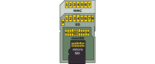 micro_sd_c
