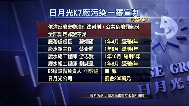 日月光K7廠汙染一審宣判。照片來源:公共電視「有話好說」。