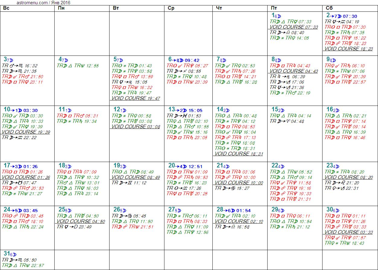 Астрологический календарь на ЯНВАРЬ 2016. Аспекты планет, ингрессии в знаки, фазы Луны и Луна без курса