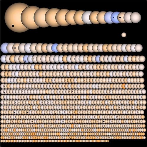 VCSE - Mai kép - A bolygójelöltek