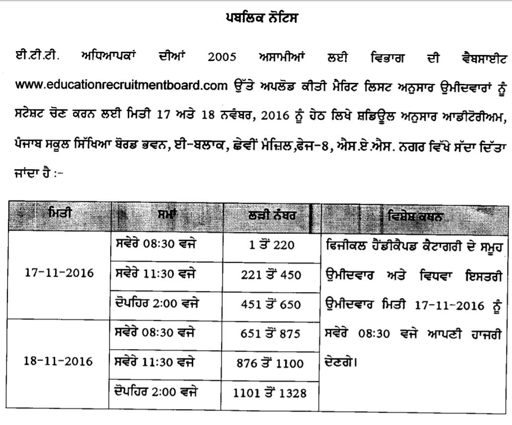 ETT Punjab Result 2016   Check here
