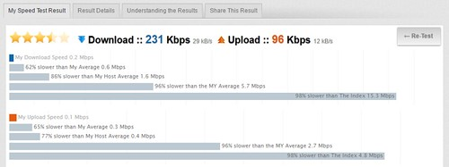 Right now, this is my Internet speed on my 1 Mbps 4G network. Typical Malaysian connection in my part of the country.