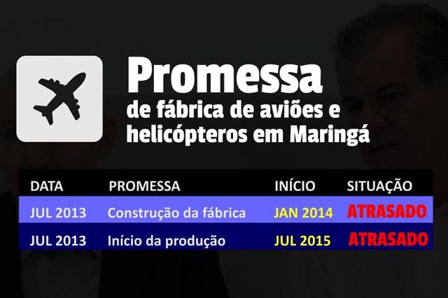 fabrica de avioes maringa