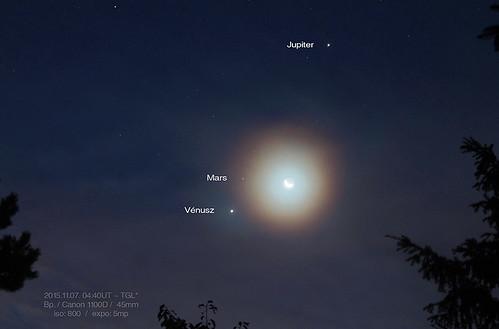 VCSE - Hold, Vénusz, Mars, Jupiter - Bíró Zsófia
