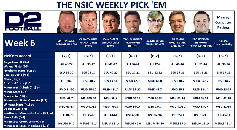 NSIC Pick'Em Week 6 - Blogs - D2 Message Board