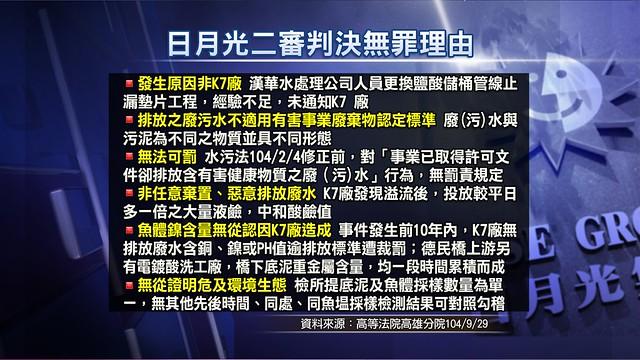 日月光K7廠汙染二審判決無罪理由。照片來源:公共電視「有話好說」。