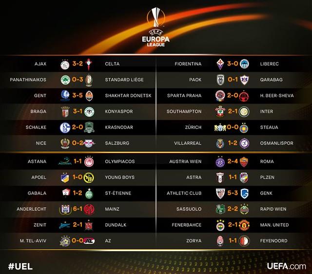 Europa League - Grupos (Jornada4): Resultados