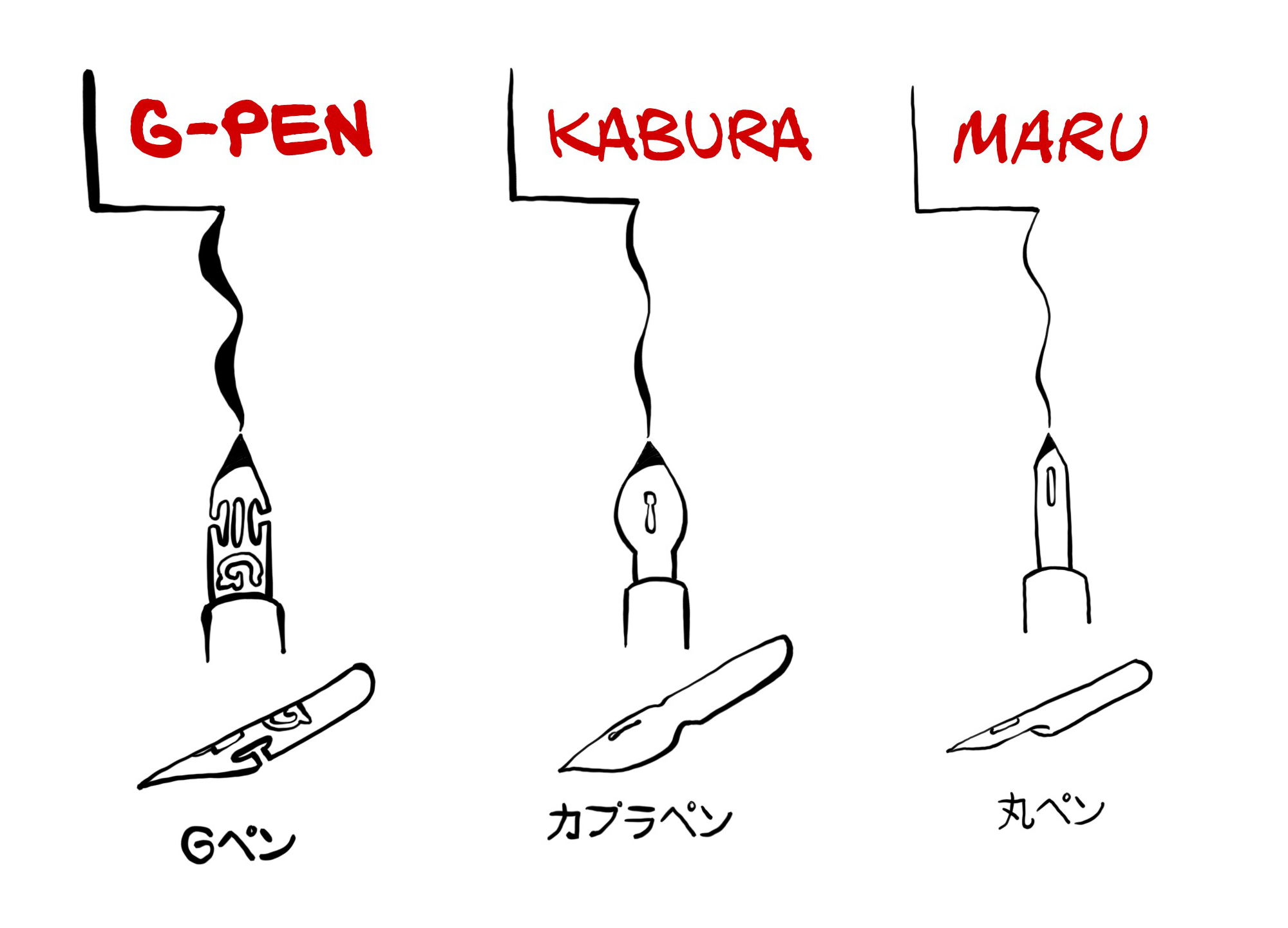 Georg's MANGA INK & ASIAN PAINT Brushes