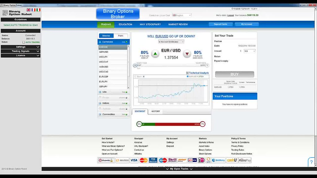 Binary Option Robot 100% Automated Trading Software | Flickr