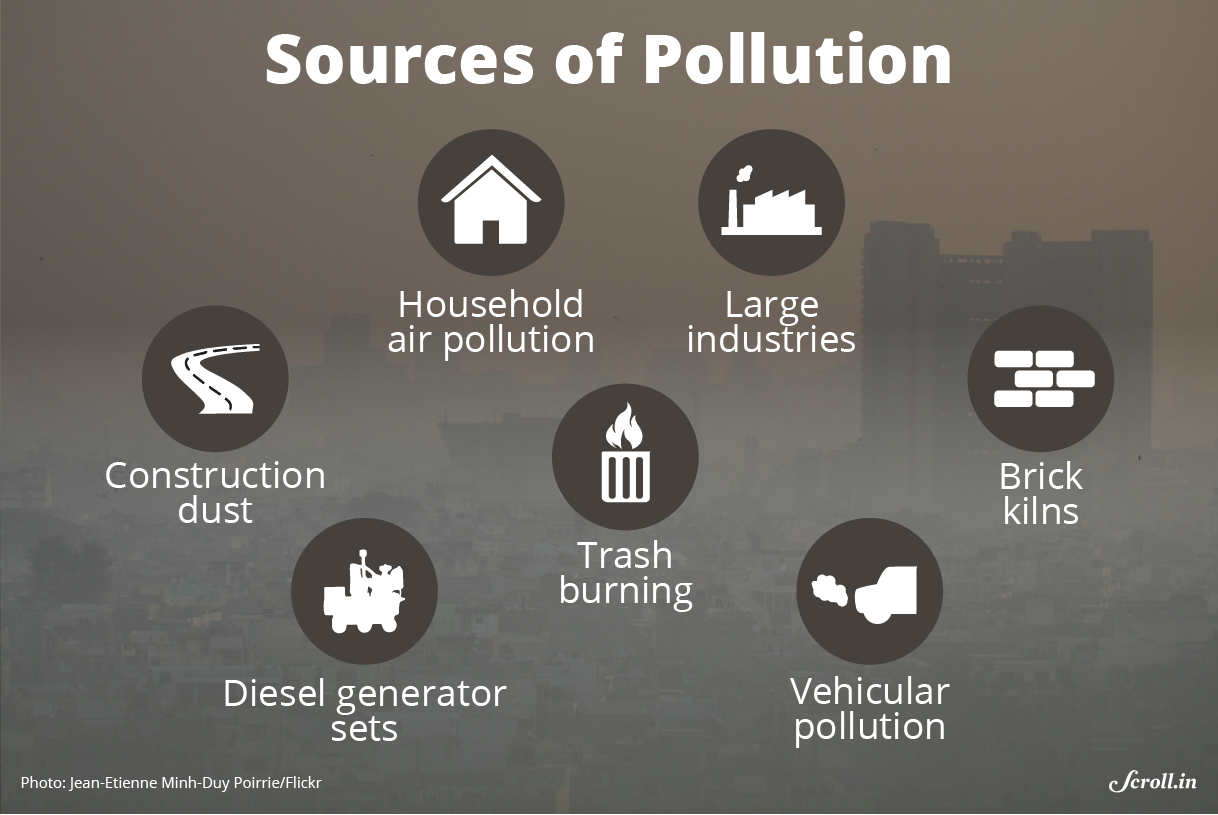 Air Pollutants During Pregnancy Can >> How Air Pollution Impacts The Health Of Pregnant Women And Foetuses