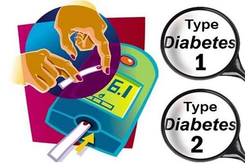 phân loại bệnh tiểu đường