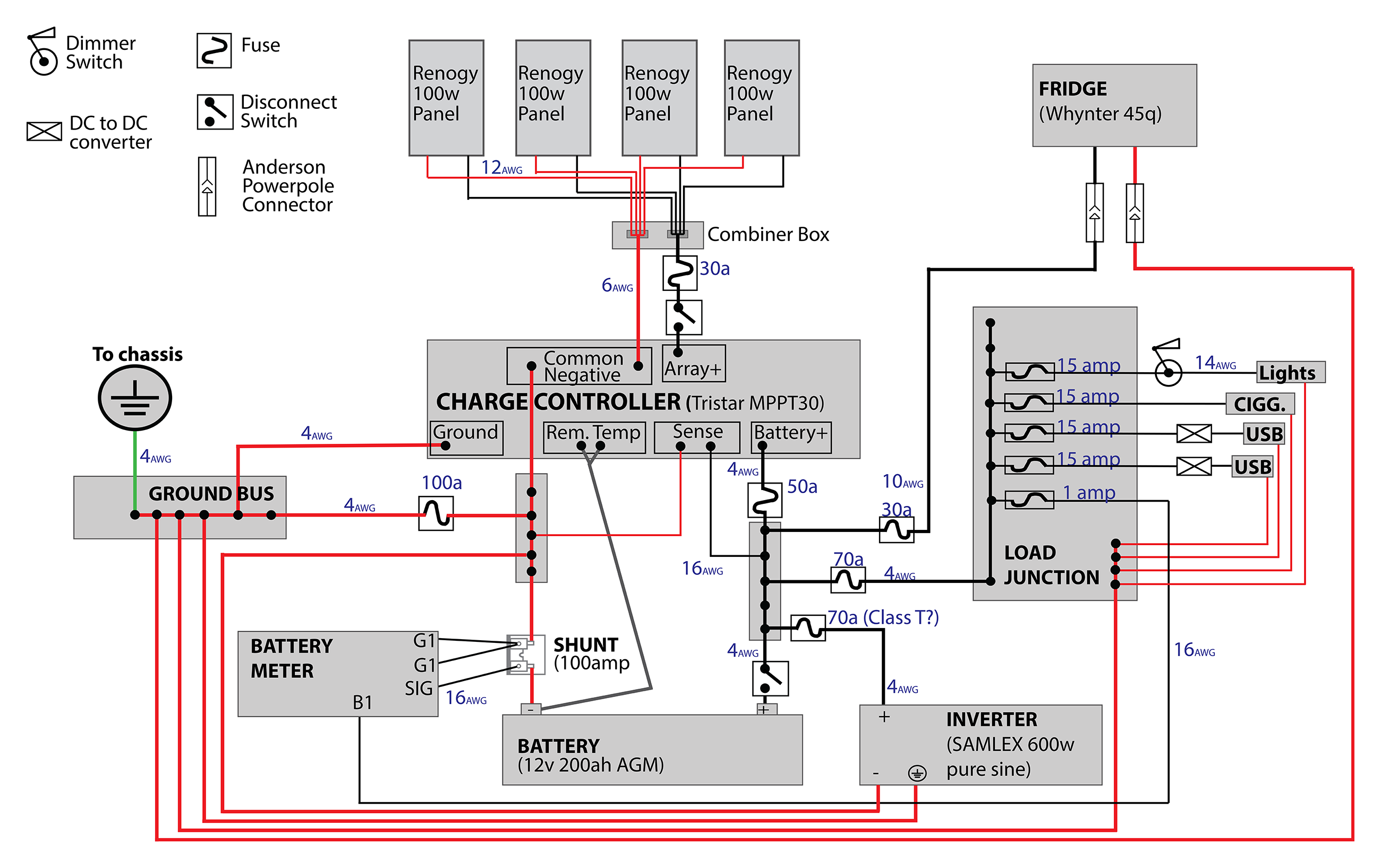 Planning A Electrical Circuit My System Design Input Please Vandwellers Here Is The Wiring Diagram