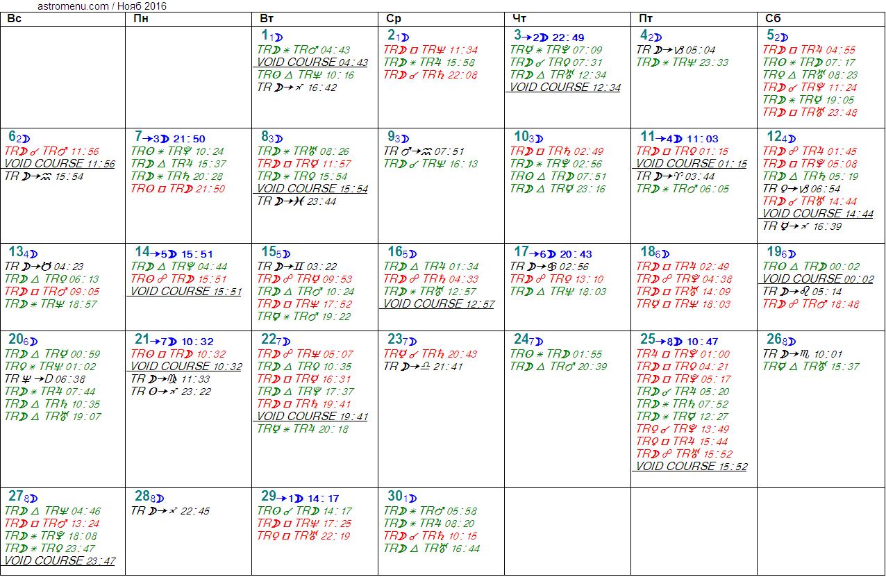 Астрологический календарь на НОЯБРЬ 2016. Аспекты планет, ингрессии в знаки, фазы Луны и Луна без курса