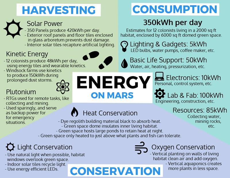 energymap