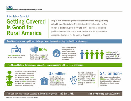 Getting Covered is Good for Rural America