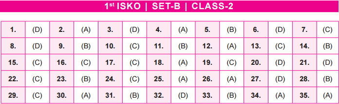 Class 2- SET B