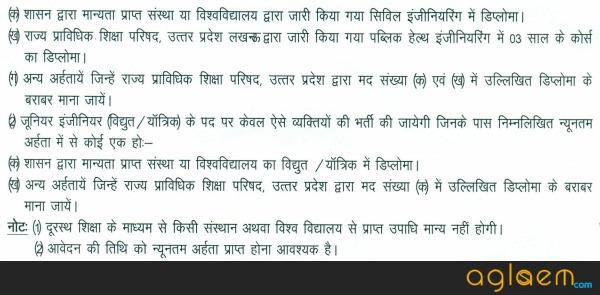 Uttar Pradesh (UP) Jal Nigam (JN) Junior Engineer (JE) Recruitment 2016