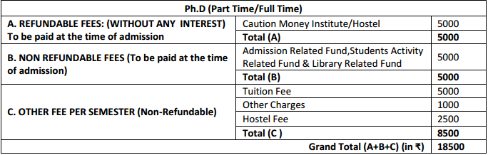 ugc rules for phd thesis submission