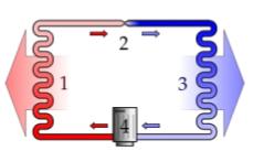 schema funzionamento ciclo frigorifero