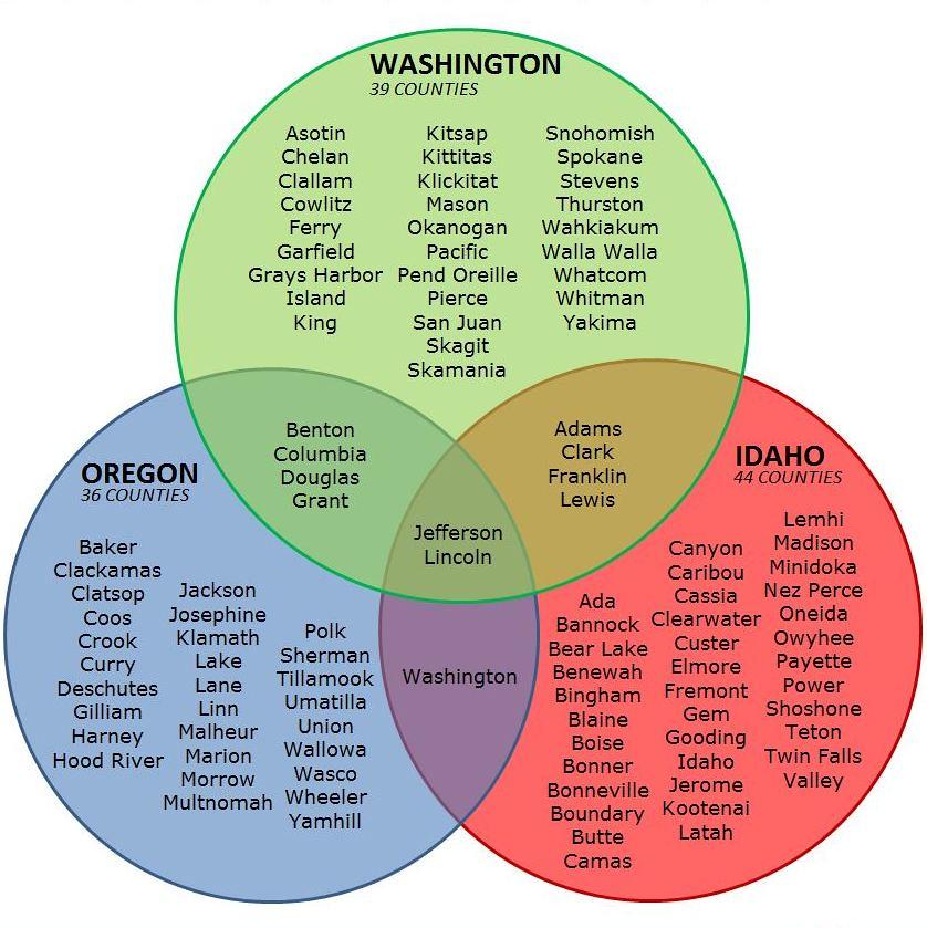 Wa List Sharing Names With Oregon And Idaho
