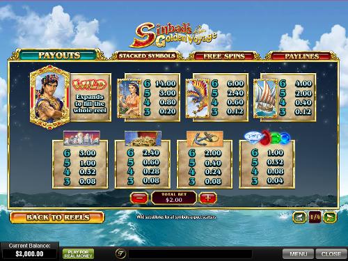 free Sinbad's Golden Voyage slot payout