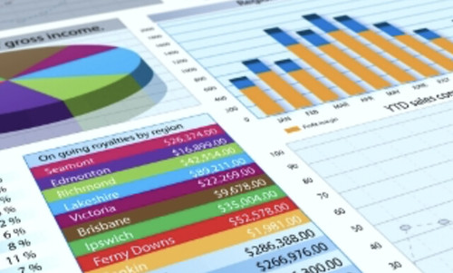 Why You Should Make Analytics a Higher Priority in Your Business