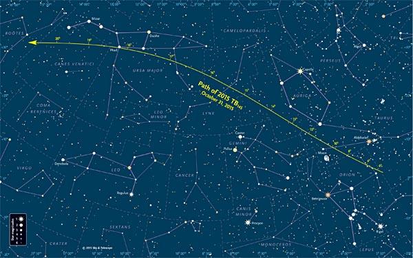 VCSE - A kisbolygó naprendszerbeli pályája