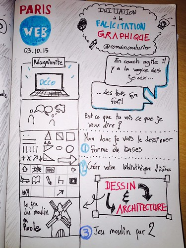 Sketchnoting paris web par David leuliette la faliciation graphique 1