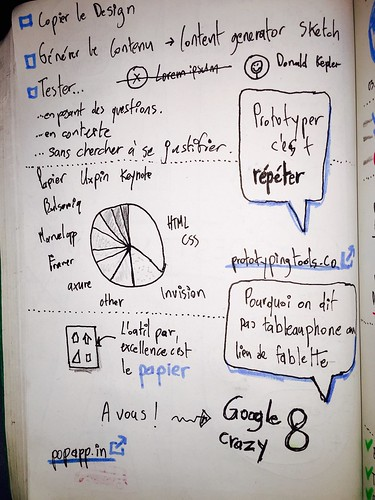 Sketchnoting paris web par David leuliette