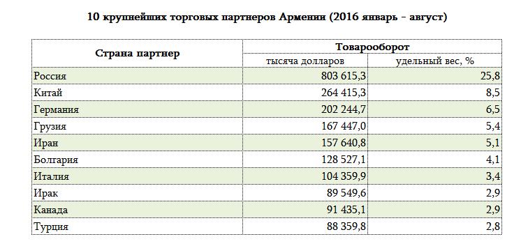 1-TenPartners-RUS