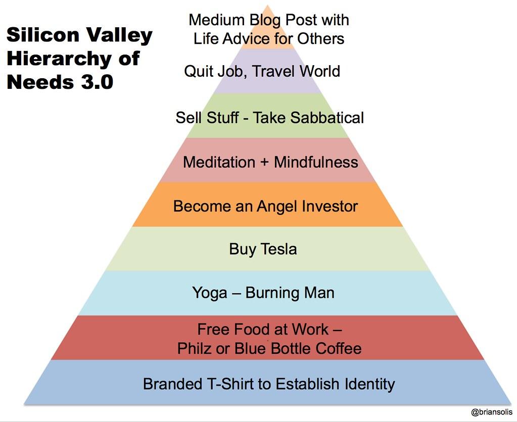 Silicon Valley Hierarchy Of Needs 3 0 Www Briansolis Com