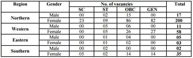 Air India Recruitment Archives Numerosolution