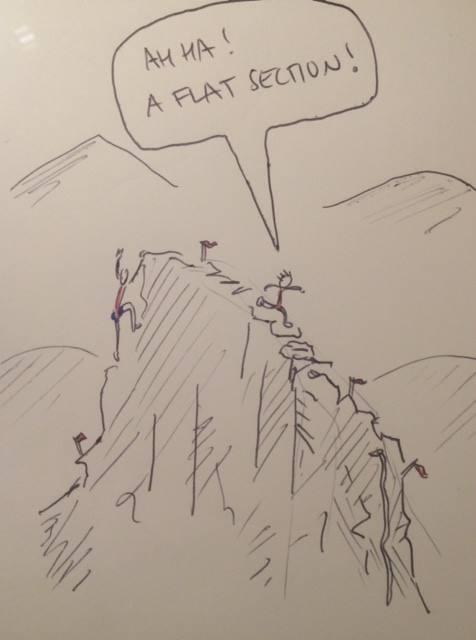 Σκίτσο του Andy Symonds που δεν θα μπορούσε να περιγράψει καλύτερα τον αγώνα!