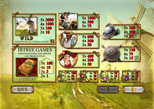free The Riches of Don Quixote slot payout