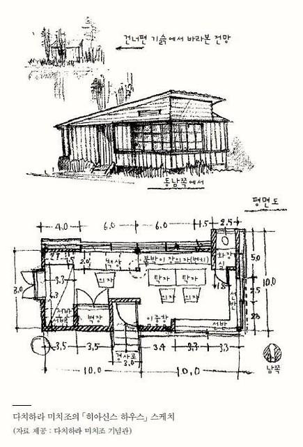 다치하라 마치조의 히아신스 하우스(집을 짓다)