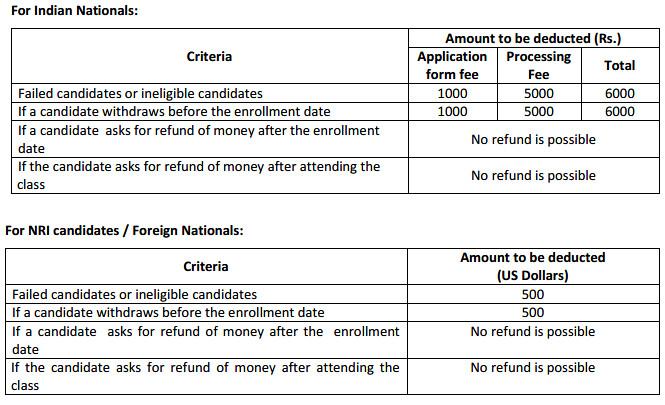 Karunya University 2018- Admissions and Entrance Exams
