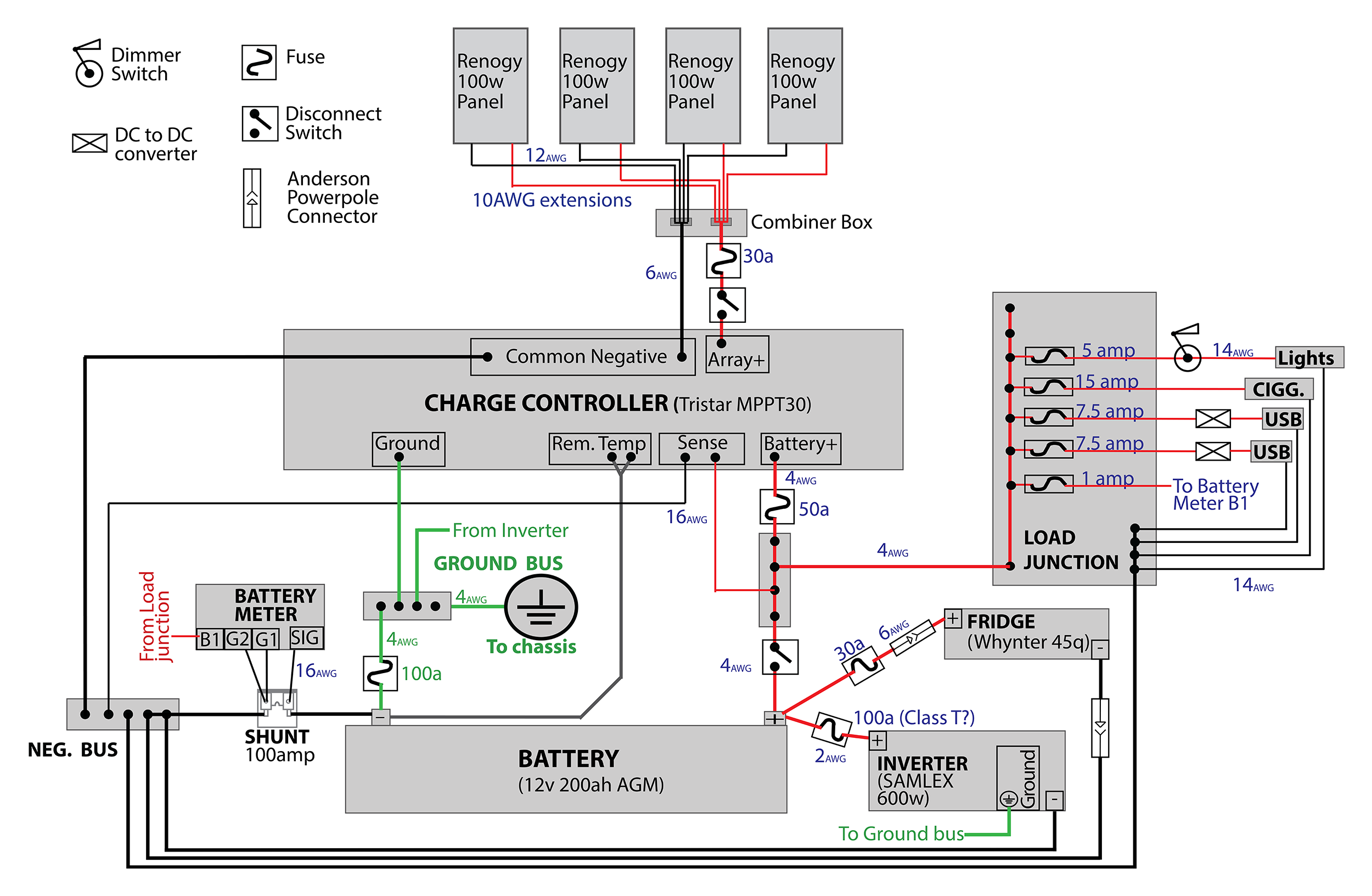 Please Give Input On My Electrical System Design Battery Indicator Wiring Diagram Here Is A Link To Large Version That You Can See Better