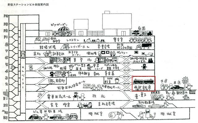 西武新宿線 国鉄新宿駅乗り入れ計画 (3)