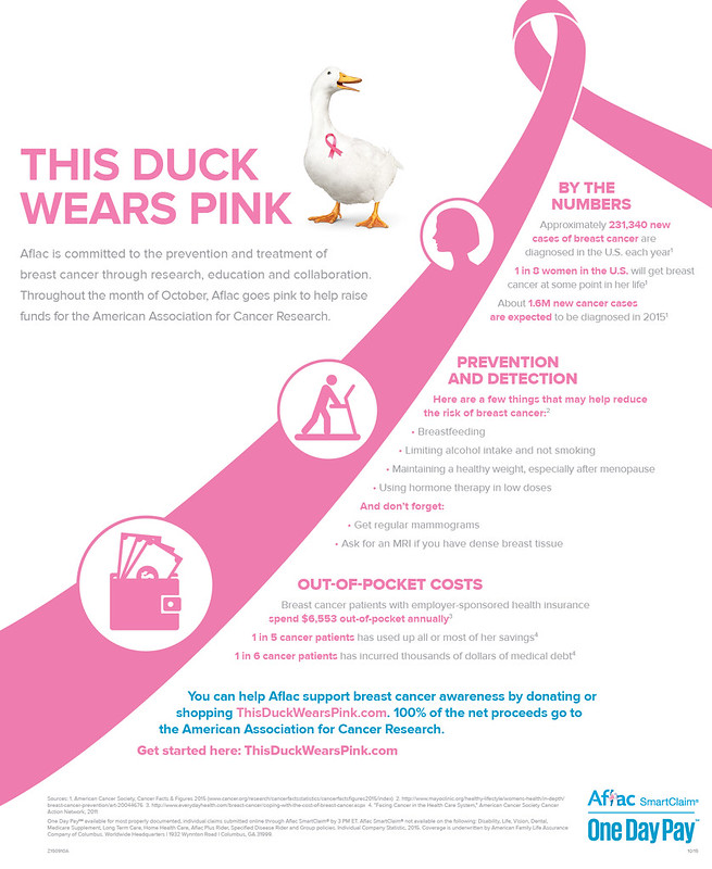 Aflac pink Breast Cancer Awareness Month @Aflacduck #ThisDuckWearsPink