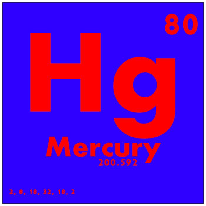A Study On The Element Of Mercury Homework Help Amhomeworkvbom