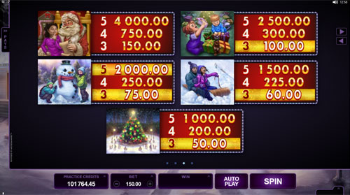 Happy Holidays Slots Payout
