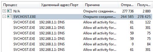 DNS в Windows