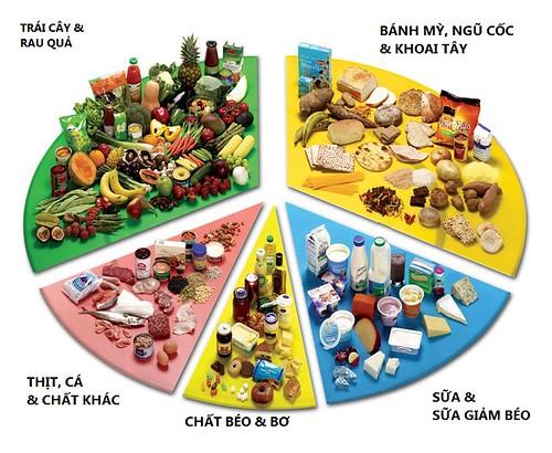 chế độ ăn cho người bệnh tiểu đường