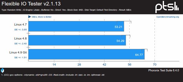 test-linux49-3