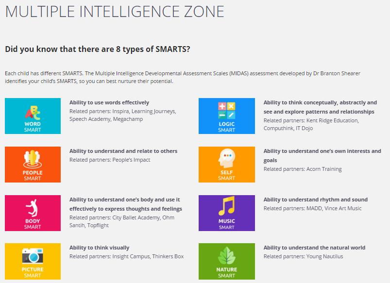 MI Zone