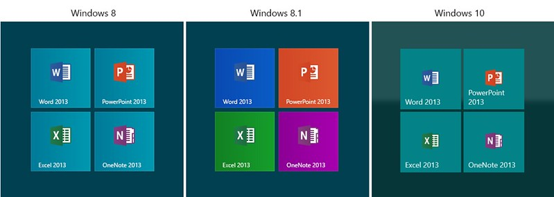 Инновации Microsoft
