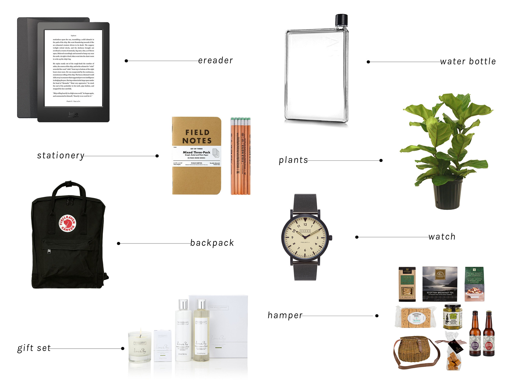 A Unisex Gift Guide