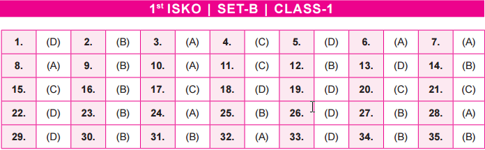 Class 1 SET B
