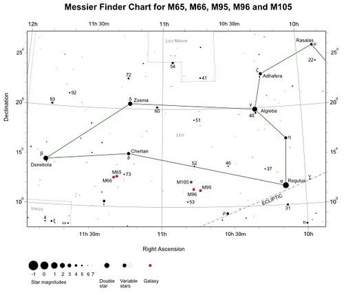 VCSE - Messier 96 keresőtérkép