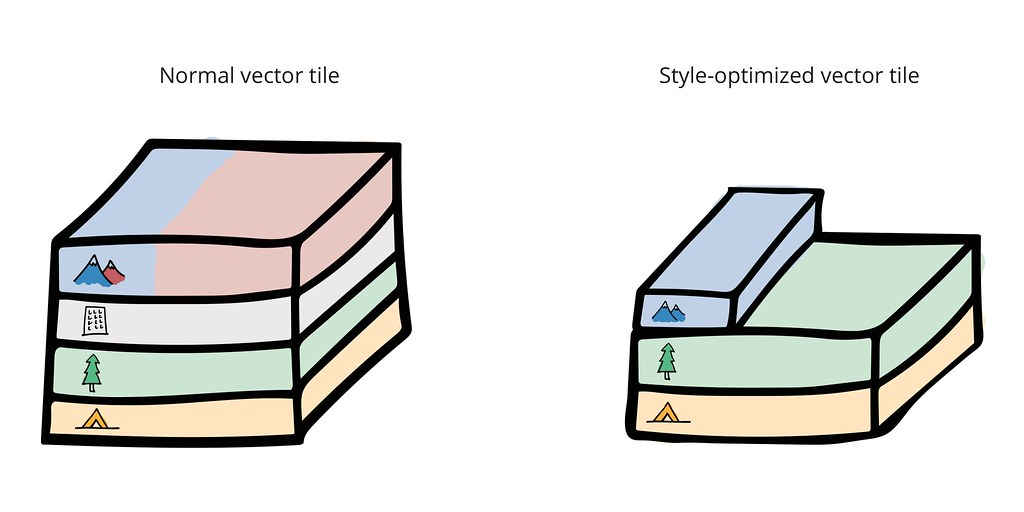 style-optimized-mvt-blog-illustration